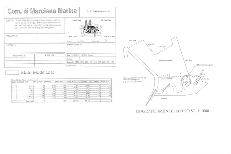 Vendita Villa o villino Marciana Marina