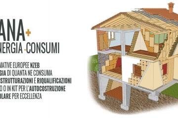 Modello Casa in Legno Casa Geosana+ Modello di Ton Gruppe