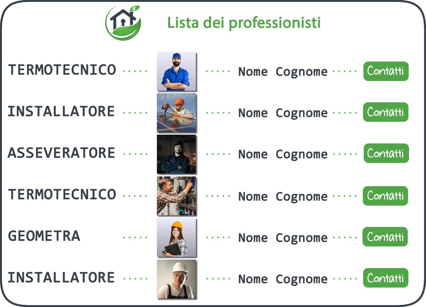 Lista dei professionisti