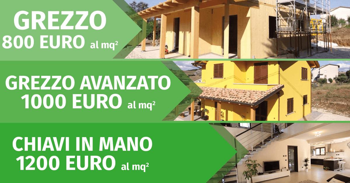 Costruttori tetti in legno richiedi preventivo online for Migliori costruttori case in legno