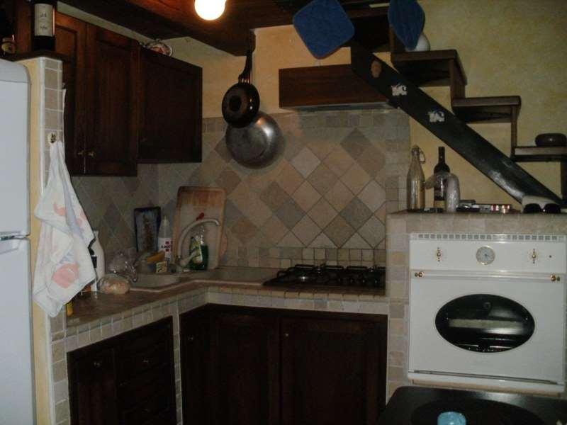 Vendita Appartamento Castelfidardo