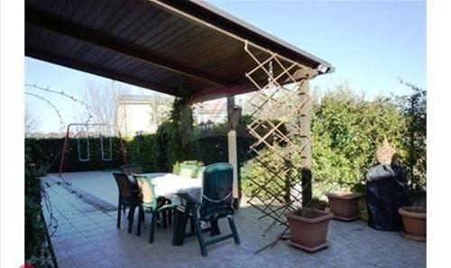 Vendita Villa singola Pianella