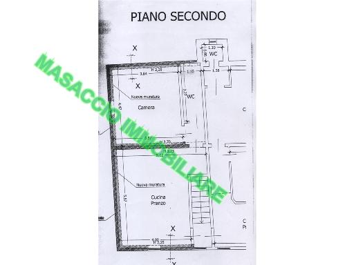 Appartamento in Vendita FIGLINE E INCISA VALDARNO