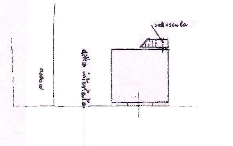 Locale Commerciale CASTELFIORENTINO C 30