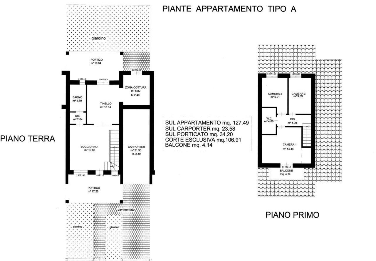 Appartamento GROSSETO CI.SL
