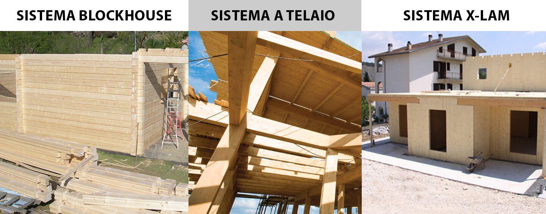 I materiali di costruzione di una casa di legno for Come stimare i materiali da costruzione per la costruzione di case