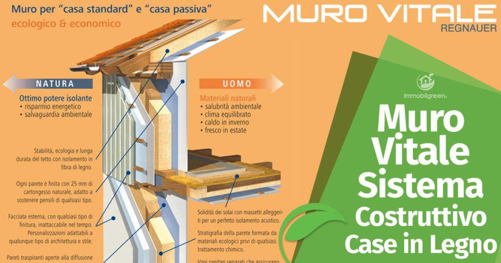 Sistema Costruttivo Muro Vitale Regnauer per Case Prefabbricate in Legno