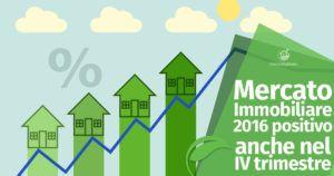 Mercato Immobiliare: 2016 positivo anche nel IV trimestre