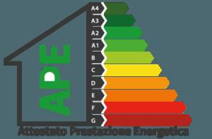 Attestato Prestazione Energetica - APE