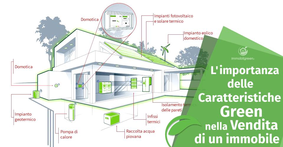 L'importanza delle Caratteristiche Green nella vendita di un immobile