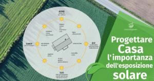 Progettare Casa: l'importanza dell'esposizione solare
